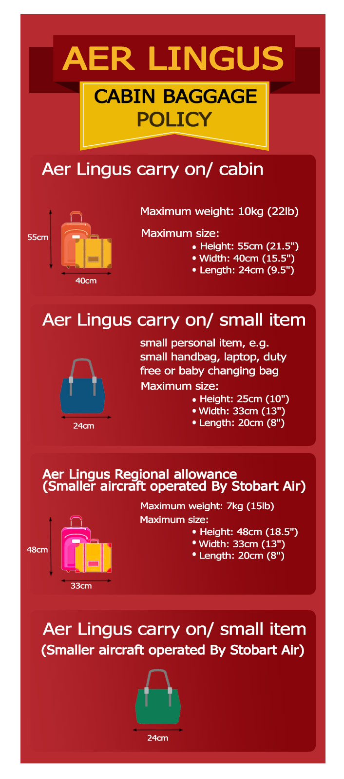 Aer lingus baggage policy 2020 | How strict is aer lingus